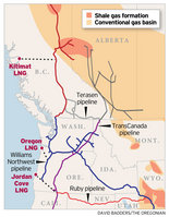 West Coast Gas Pipelines